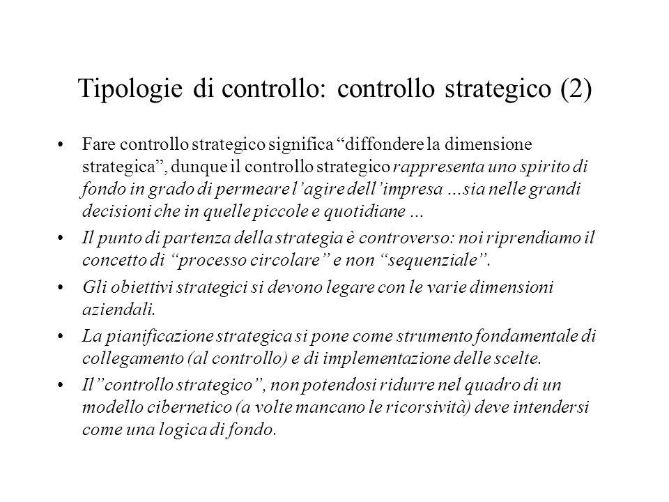 Tipologie di controllo: controllo strategico (2) Fare controllo strategico significa diffondere la dimensione strategica, dunque il controllo strategico rappresenta uno spirito di fondo in grado di permeare lagire dellimpresa …sia nelle grandi decisioni che in quelle piccole e quotidiane … Il punto di partenza della strategia è controverso: noi riprendiamo il concetto di processo circolare e non sequenziale.