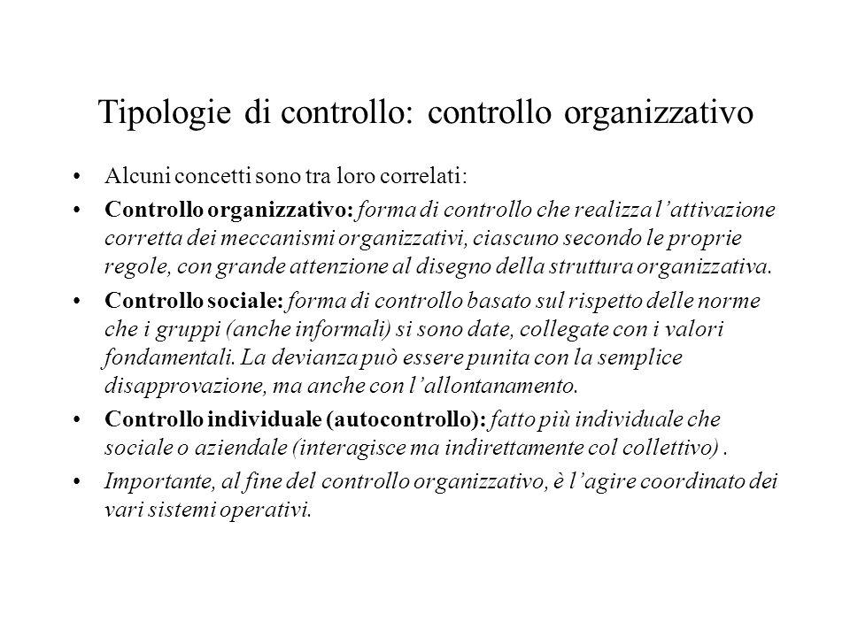 Tipologie di controllo: controllo organizzativo Alcuni concetti sono tra loro correlati: Controllo organizzativo: forma di controllo che realizza lattivazione corretta dei meccanismi organizzativi, ciascuno secondo le proprie regole, con grande attenzione al disegno della struttura organizzativa.