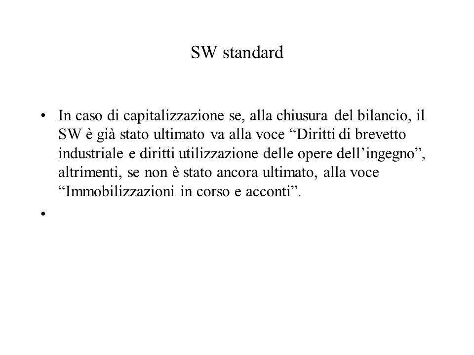 SW standard In caso di capitalizzazione se, alla chiusura del bilancio, il SW è già stato ultimato va alla voce Diritti di brevetto industriale e diritti utilizzazione delle opere dellingegno, altrimenti, se non è stato ancora ultimato, alla voce Immobilizzazioni in corso e acconti.