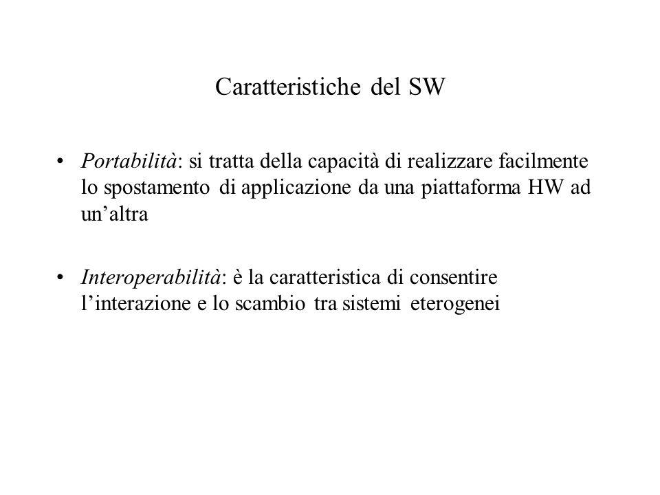 Caratteristiche del SW Portabilità: si tratta della capacità di realizzare facilmente lo spostamento di applicazione da una piattaforma HW ad unaltra