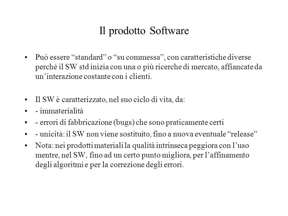 Il prodotto Software Può essere standard o su commessa, con caratteristiche diverse perché il SW std inizia con una o più ricerche di mercato, affianc