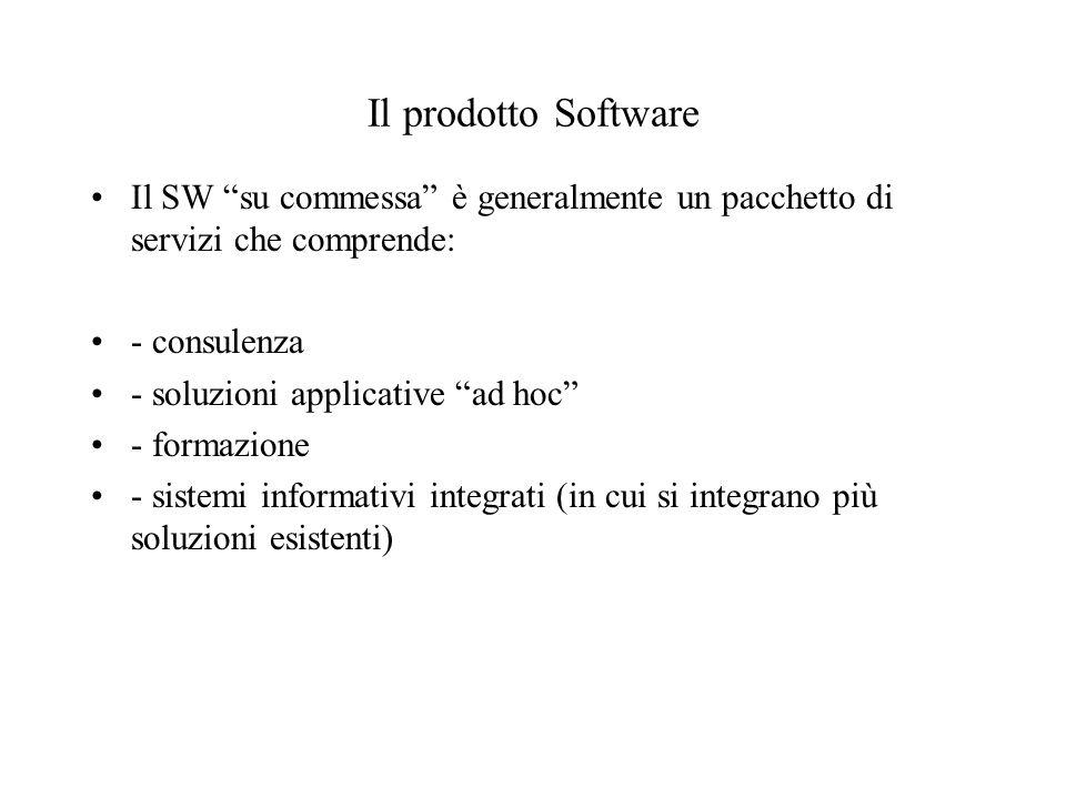Il prodotto Software Il SW su commessa è generalmente un pacchetto di servizi che comprende: - consulenza - soluzioni applicative ad hoc - formazione