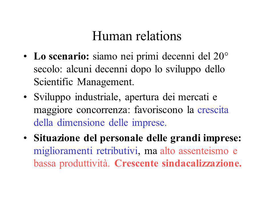 Human relations Lo scenario: siamo nei primi decenni del 20° secolo: alcuni decenni dopo lo sviluppo dello Scientific Management. Sviluppo industriale