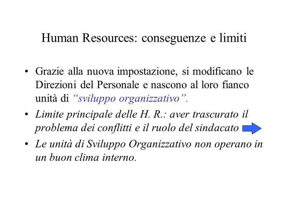Human Resources: conseguenze e limiti Grazie alla nuova impostazione, si modificano le Direzioni del Personale e nascono al loro fianco unità di svilu
