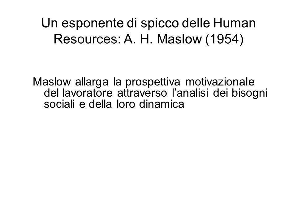 Un esponente di spicco delle Human Resources: A. H. Maslow (1954) Maslow allarga la prospettiva motivazionale del lavoratore attraverso lanalisi dei b
