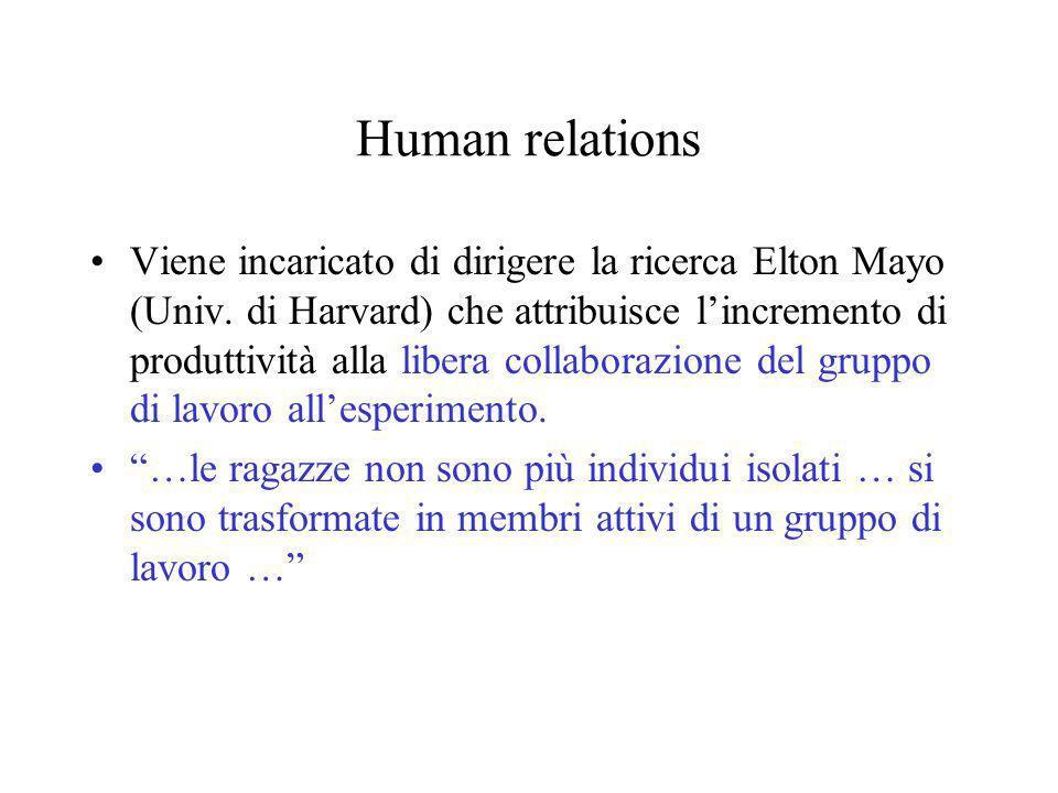 Human relations Viene incaricato di dirigere la ricerca Elton Mayo (Univ. di Harvard) che attribuisce lincremento di produttività alla libera collabor