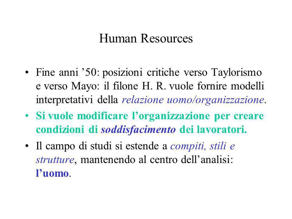 Human Resources Fine anni 50: posizioni critiche verso Taylorismo e verso Mayo: il filone H. R. vuole fornire modelli interpretativi della relazione u