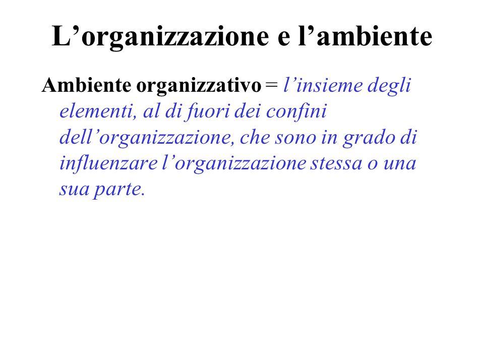 Lorganizzazione e lambiente Ambiente organizzativo = linsieme degli elementi, al di fuori dei confini dellorganizzazione, che sono in grado di influen