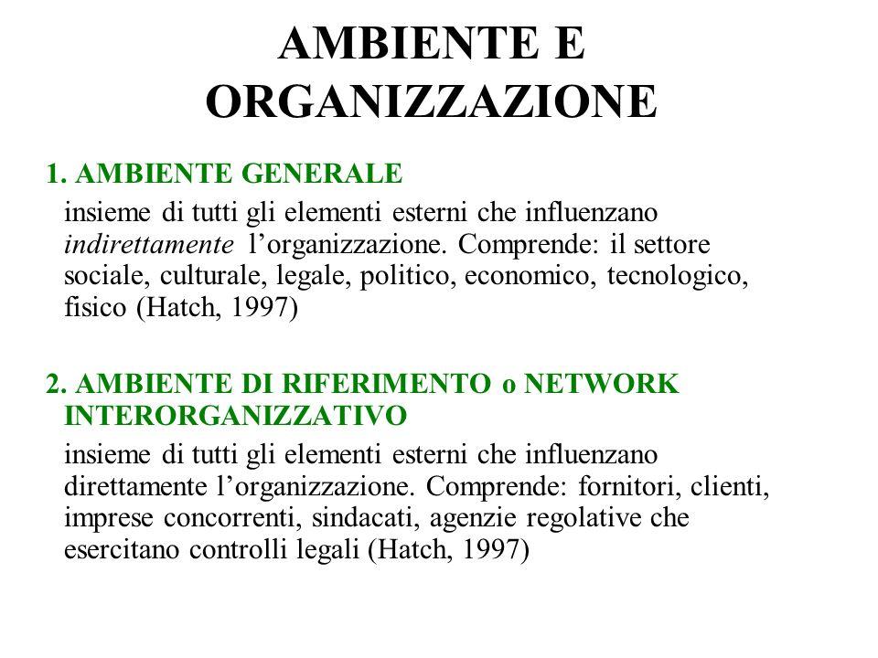AMBIENTE E ORGANIZZAZIONE 1. AMBIENTE GENERALE insieme di tutti gli elementi esterni che influenzano indirettamente lorganizzazione. Comprende: il set