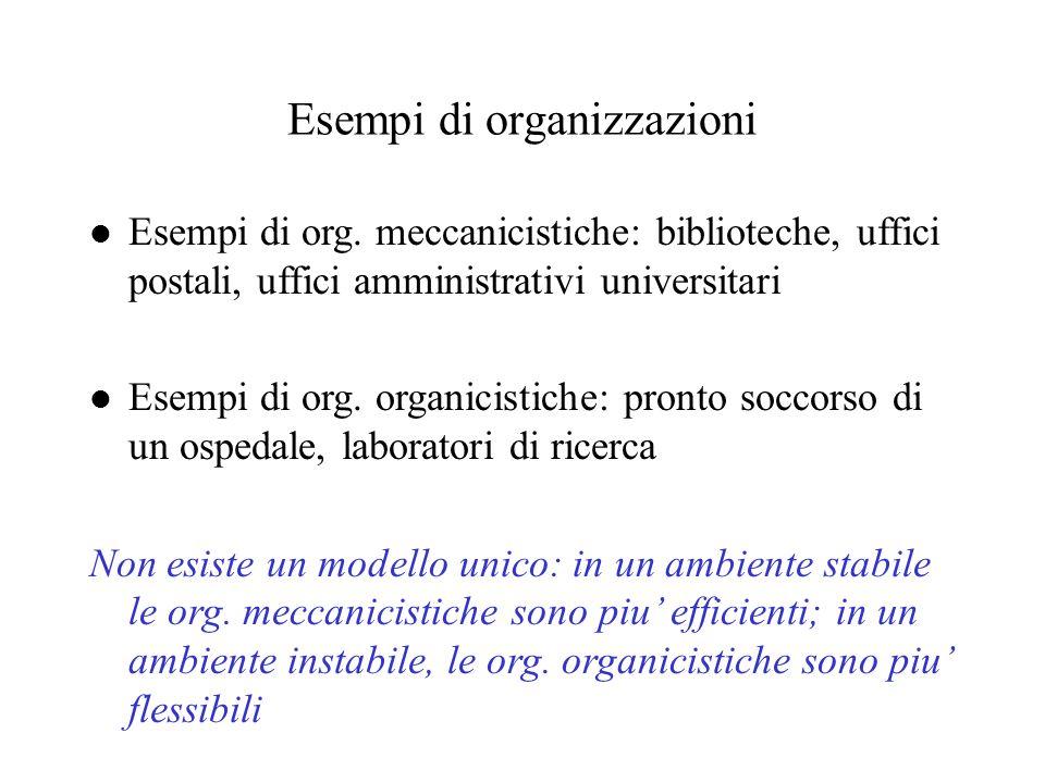 l Esempi di org. meccanicistiche: biblioteche, uffici postali, uffici amministrativi universitari l Esempi di org. organicistiche: pronto soccorso di