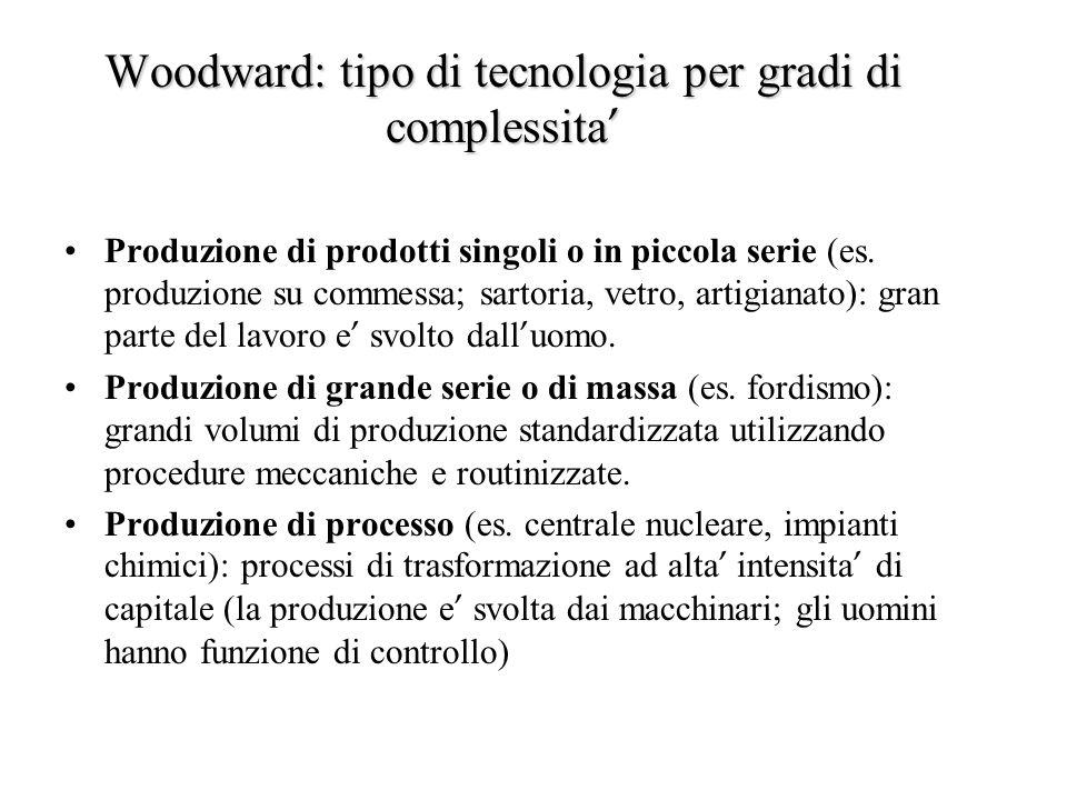 Woodward: tipo di tecnologia per gradi di complessita Woodward: tipo di tecnologia per gradi di complessita Produzione di prodotti singoli o in piccol