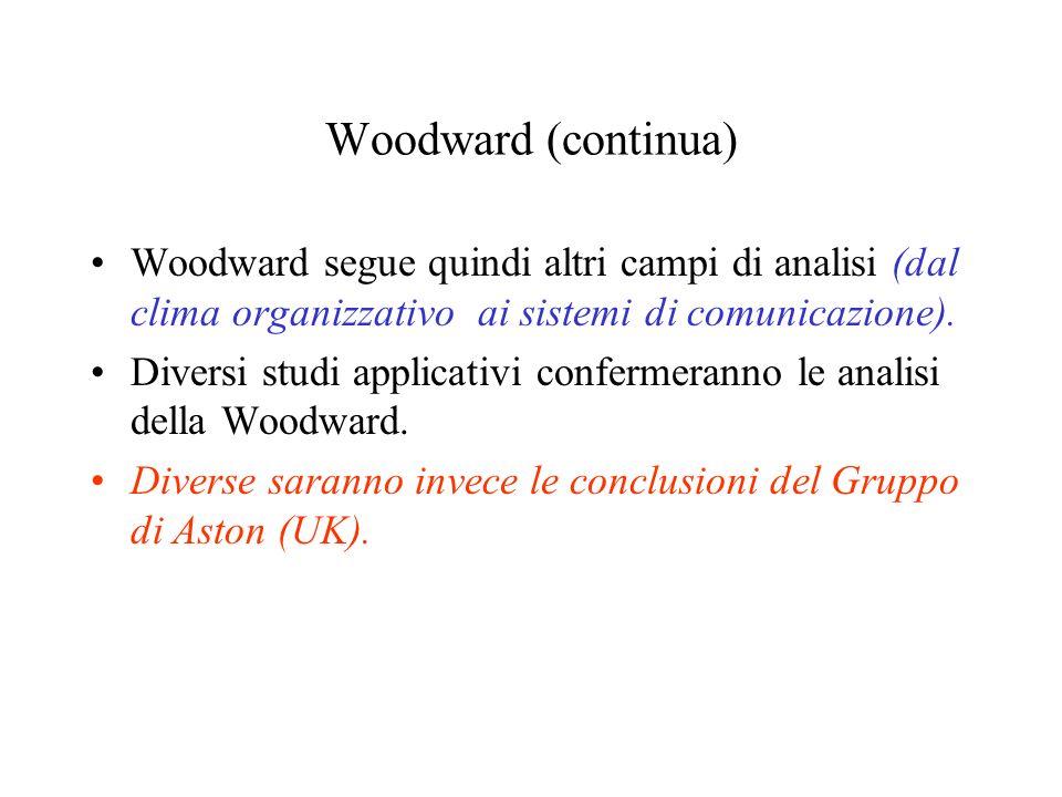 Woodward (continua) Woodward segue quindi altri campi di analisi (dal clima organizzativo ai sistemi di comunicazione). Diversi studi applicativi conf