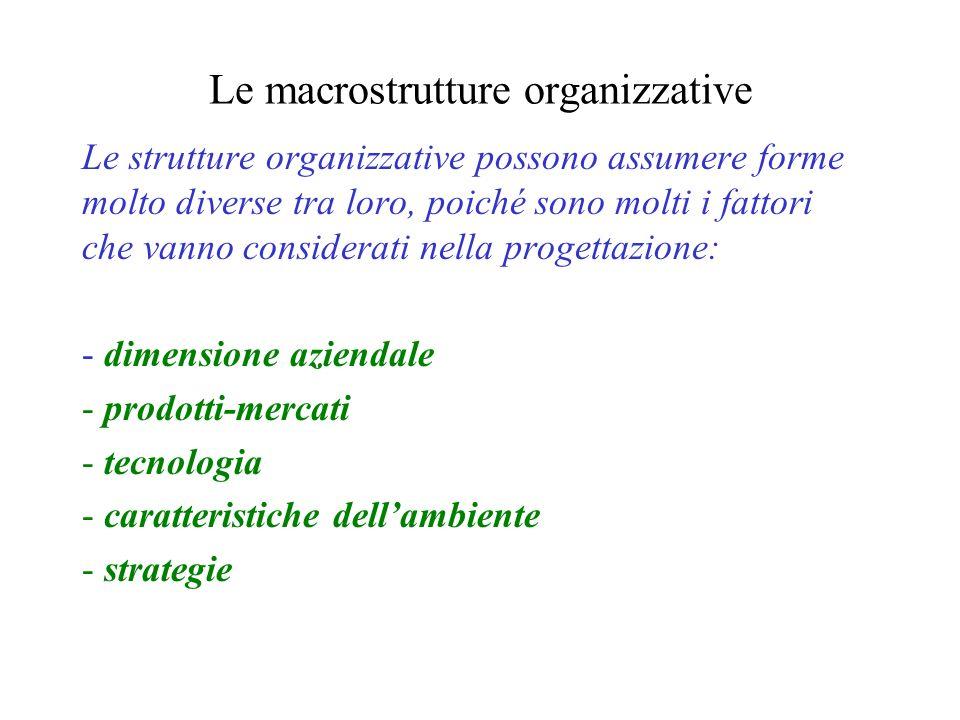Le macrostrutture organizzative Le strutture organizzative possono assumere forme molto diverse tra loro, poiché sono molti i fattori che vanno consid