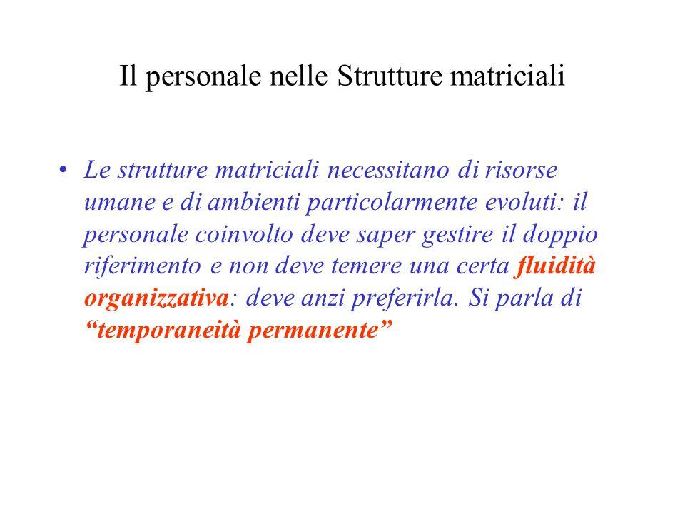Il personale nelle Strutture matriciali Le strutture matriciali necessitano di risorse umane e di ambienti particolarmente evoluti: il personale coinv