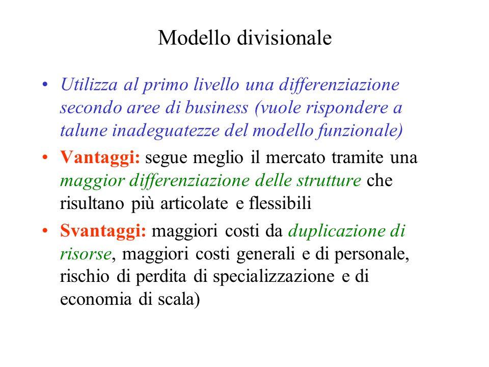 Modello divisionale Utilizza al primo livello una differenziazione secondo aree di business (vuole rispondere a talune inadeguatezze del modello funzi