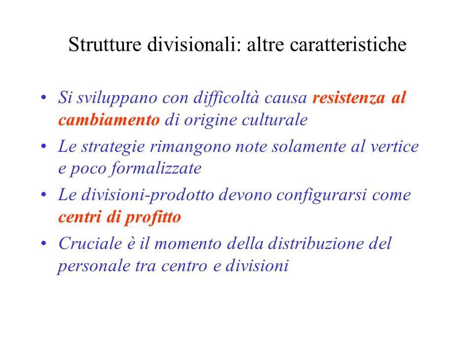 Strutture divisionali: altre caratteristiche Si sviluppano con difficoltà causa resistenza al cambiamento di origine culturale Le strategie rimangono