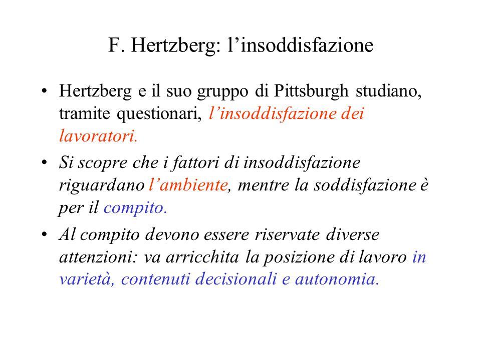 Hertzberg: motivazione-mantenimento I fattori associati allambiente (ambientali o igienici) non hanno contenuto motivante, ma si fanno sentire se sono carenti.