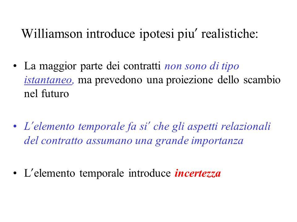 Williamson introduce ipotesi piu realistiche: La maggior parte dei contratti non sono di tipo istantaneo, ma prevedono una proiezione dello scambio ne