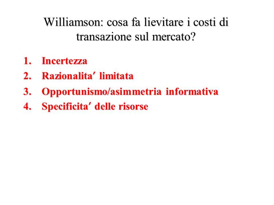 Williamson: cosa fa lievitare i costi di transazione sul mercato? 1.Incertezza 2.Razionalita limitata 3.Opportunismo/asimmetria informativa 4.Specific