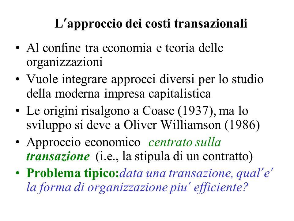 L approccio dei costi transazionali Al confine tra economia e teoria delle organizzazioni Vuole integrare approcci diversi per lo studio della moderna