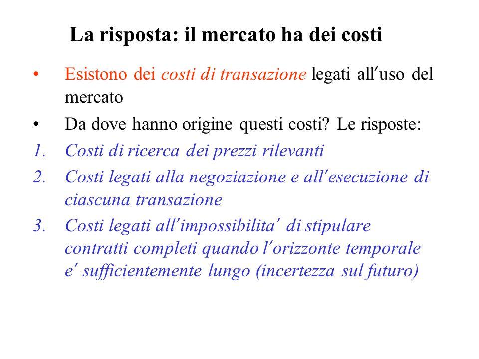 La risposta: il mercato ha dei costi Esistono dei costi di transazione legati all uso del mercato Da dove hanno origine questi costi? Le risposte: 1.C