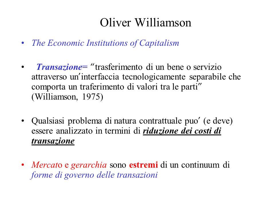 Oliver Williamson The Economic Institutions of Capitalism Transazione= trasferimento di un bene o servizio attraverso un interfaccia tecnologicamente