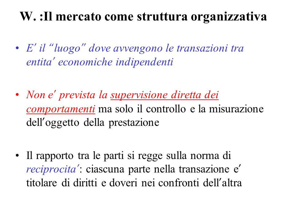 W. :Il mercato come struttura organizzativa E il luogo dove avvengono le transazioni tra entita economiche indipendenti Non e prevista la supervisione