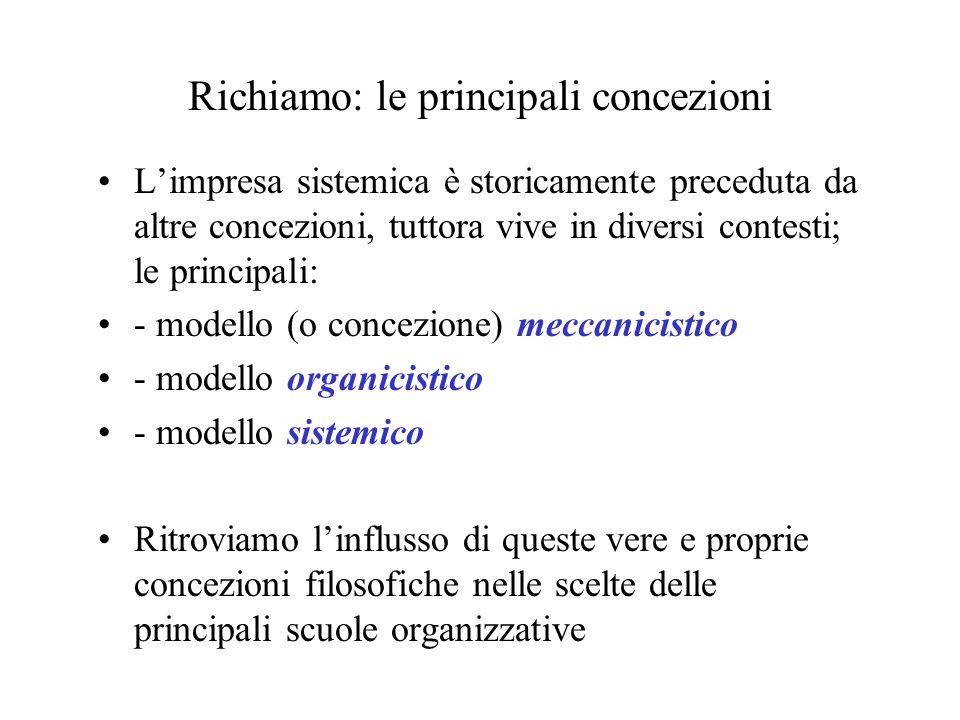 Richiamo: le principali concezioni Limpresa sistemica è storicamente preceduta da altre concezioni, tuttora vive in diversi contesti; le principali: -