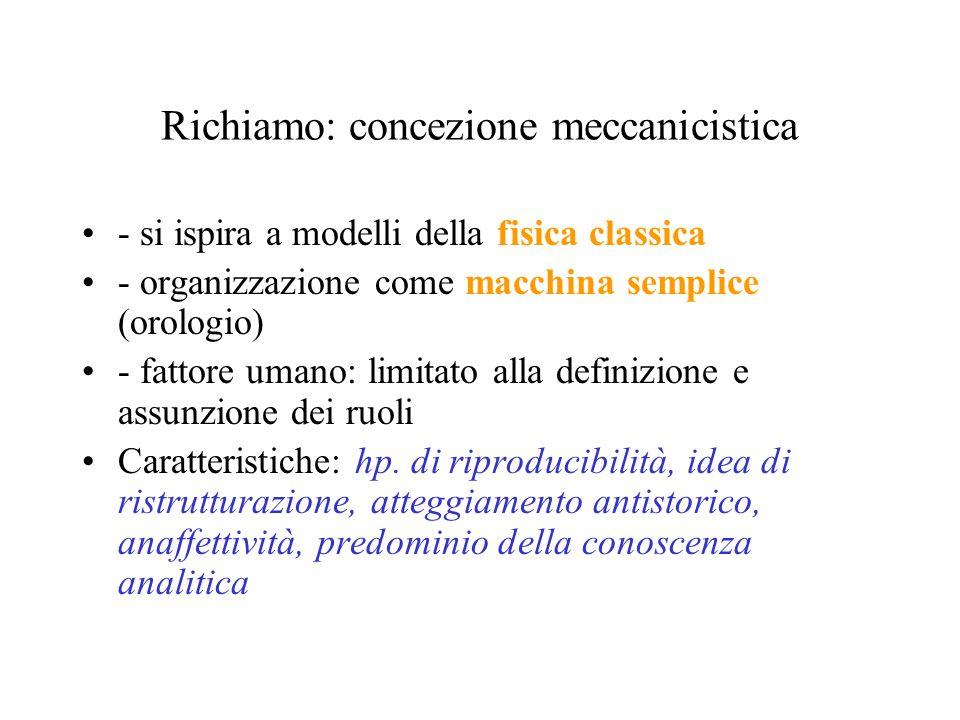 Richiamo: concezione meccanicistica - si ispira a modelli della fisica classica - organizzazione come macchina semplice (orologio) - fattore umano: li