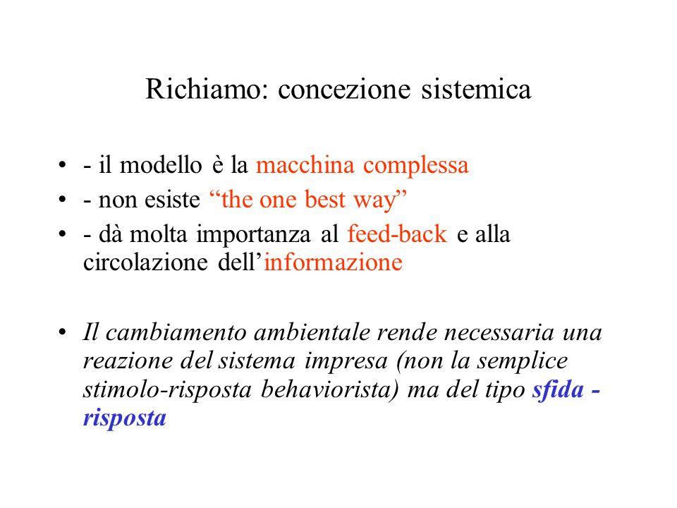 Richiamo: concezione sistemica - il modello è la macchina complessa - non esiste the one best way - dà molta importanza al feed-back e alla circolazio