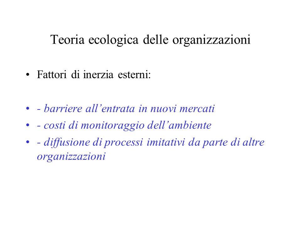 Teoria ecologica delle organizzazioni Fattori di inerzia esterni: - barriere allentrata in nuovi mercati - costi di monitoraggio dellambiente - diffusione di processi imitativi da parte di altre organizzazioni