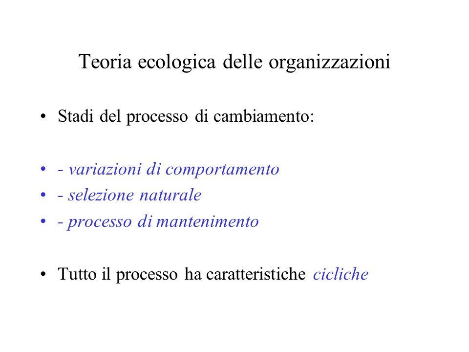 Teoria ecologica delle organizzazioni Stadi del processo di cambiamento: - variazioni di comportamento - selezione naturale - processo di mantenimento Tutto il processo ha caratteristiche cicliche