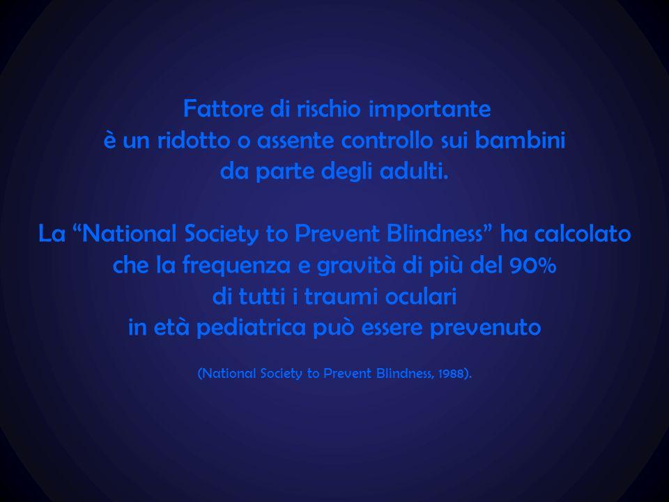 Fattore di rischio importante è un ridotto o assente controllo sui bambini da parte degli adulti. La National Society to Prevent Blindness ha calcolat