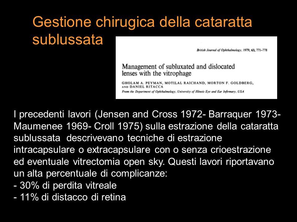 I precedenti lavori (Jensen and Cross 1972- Barraquer 1973- Maumenee 1969- Croll 1975) sulla estrazione della cataratta sublussata descrivevano tecnic