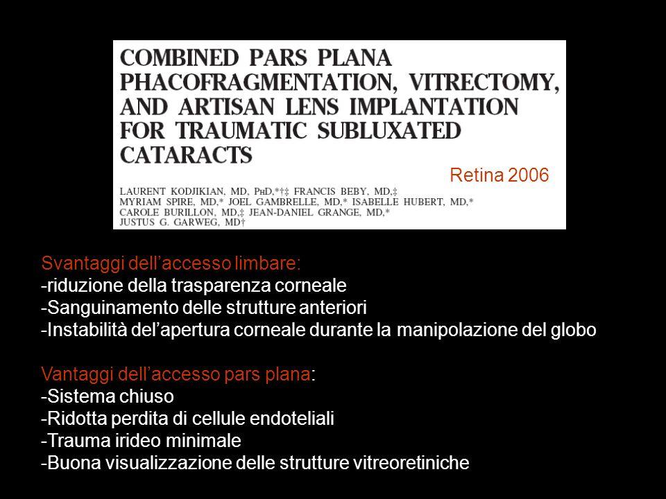 Retina 2006 Svantaggi dellaccesso limbare: -riduzione della trasparenza corneale -Sanguinamento delle strutture anteriori -Instabilità delapertura cor