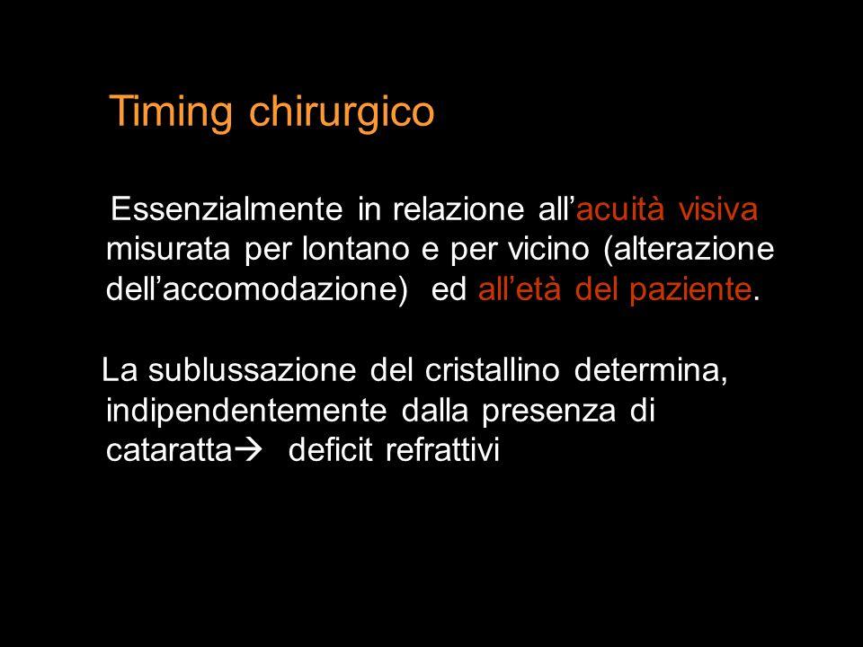 Timing chirurgico Essenzialmente in relazione allacuità visiva misurata per lontano e per vicino (alterazione dellaccomodazione) ed alletà del pazient
