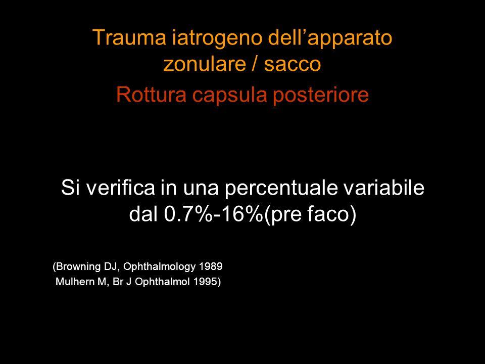 Trauma iatrogeno dellapparato zonulare / sacco Rottura capsula posteriore Si verifica in una percentuale variabile dal 0.7%-16%(pre faco) (Browning DJ