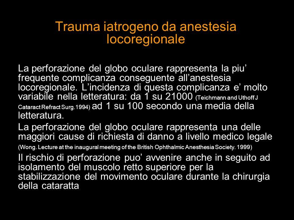 Trauma iatrogeno da anestesia locoregionale La perforazione del globo oculare rappresenta la piu frequente complicanza conseguente allanestesia locore