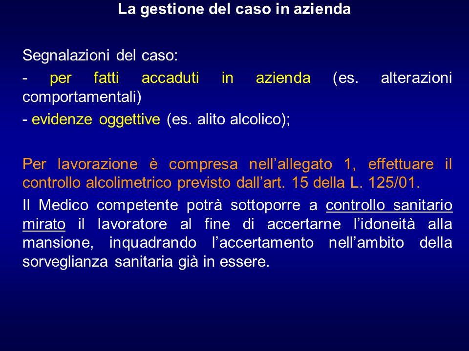 La gestione del caso in azienda Segnalazioni del caso: - per fatti accaduti in azienda (es. alterazioni comportamentali) - evidenze oggettive (es. ali