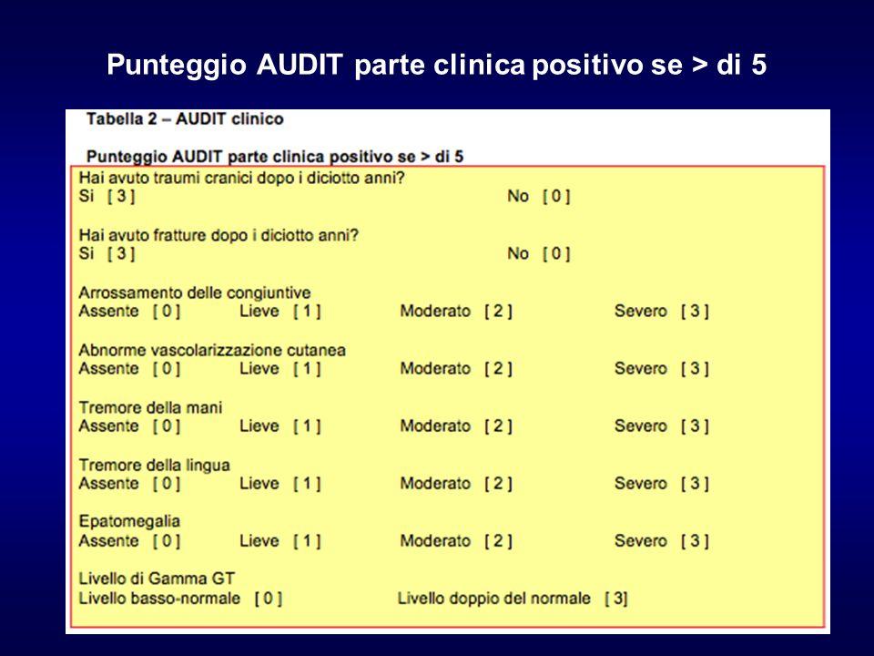 Punteggio AUDIT parte clinica positivo se > di 5