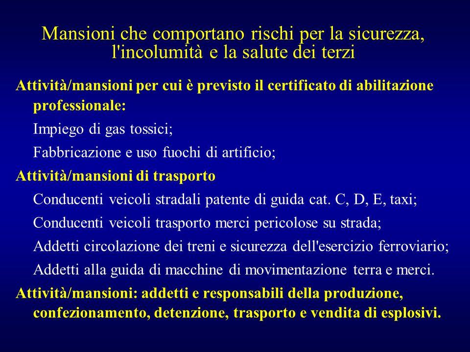 Attività/mansioni per cui è previsto il certificato di abilitazione professionale: Impiego di gas tossici; Fabbricazione e uso fuochi di artificio; At