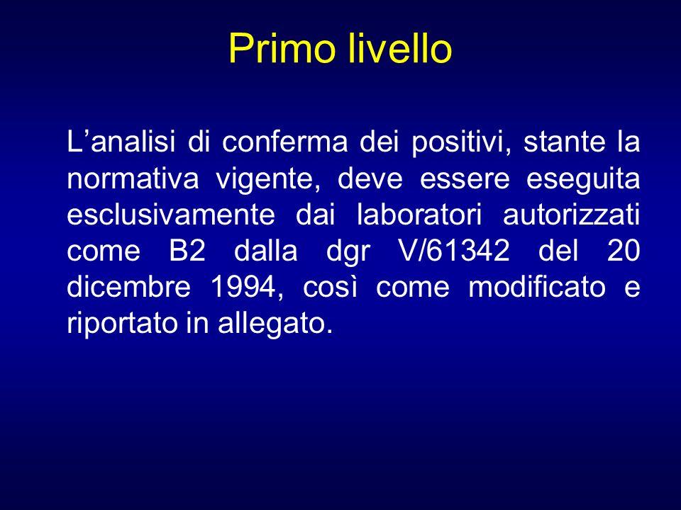 Primo livello Lanalisi di conferma dei positivi, stante la normativa vigente, deve essere eseguita esclusivamente dai laboratori autorizzati come B2 d