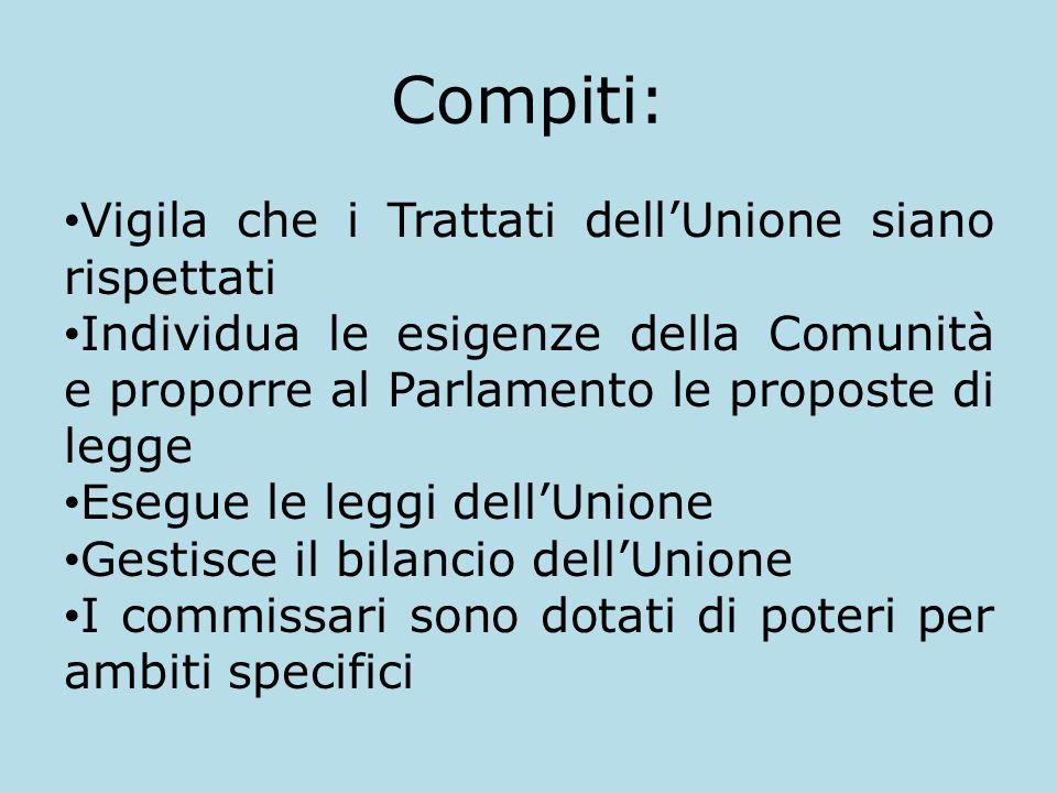 Compiti: Vigila che i Trattati dellUnione siano rispettati Individua le esigenze della Comunità e proporre al Parlamento le proposte di legge Esegue l