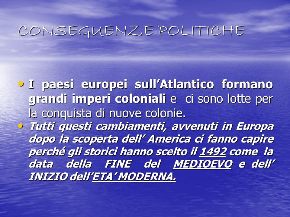 CONSEGUENZE POLITICHE I paesi europei sullAtlantico formano grandi imperi coloniali e ci sono lotte per la conquista di nuove colonie. I paesi europei