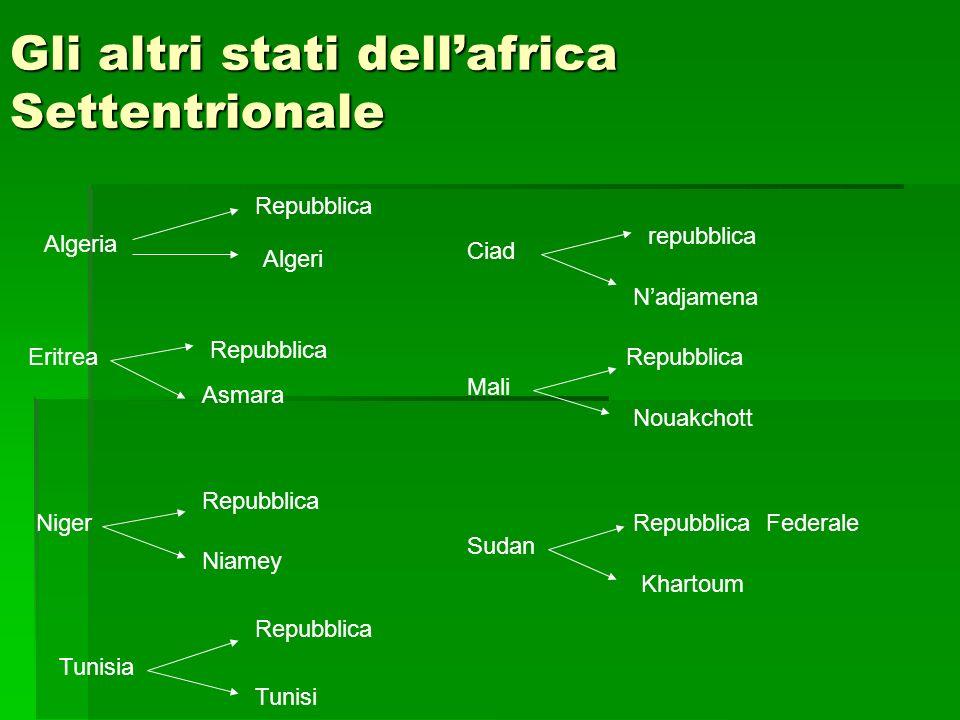 Gli altri stati dellafrica Settentrionale Algeria Repubblica Algeri Ciad repubblica Nadjamena Eritrea Repubblica Asmara Mali Repubblica Nouakchott Nig