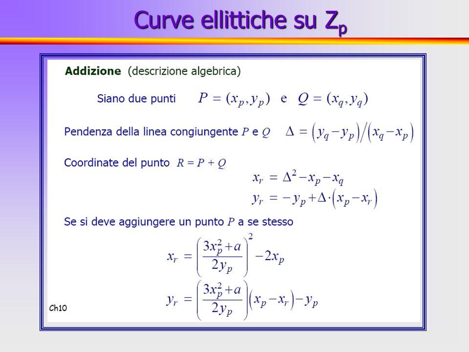 11 Curve ellittiche su Z p