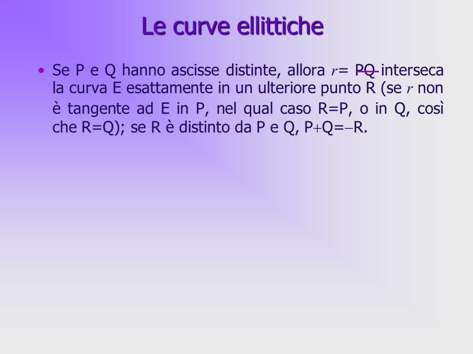 13 Se P e Q hanno ascisse distinte, allora r = PQ interseca la curva E esattamente in un ulteriore punto R (se r non è tangente ad E in P, nel qual ca