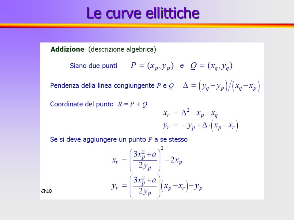 28 Le curve ellittiche