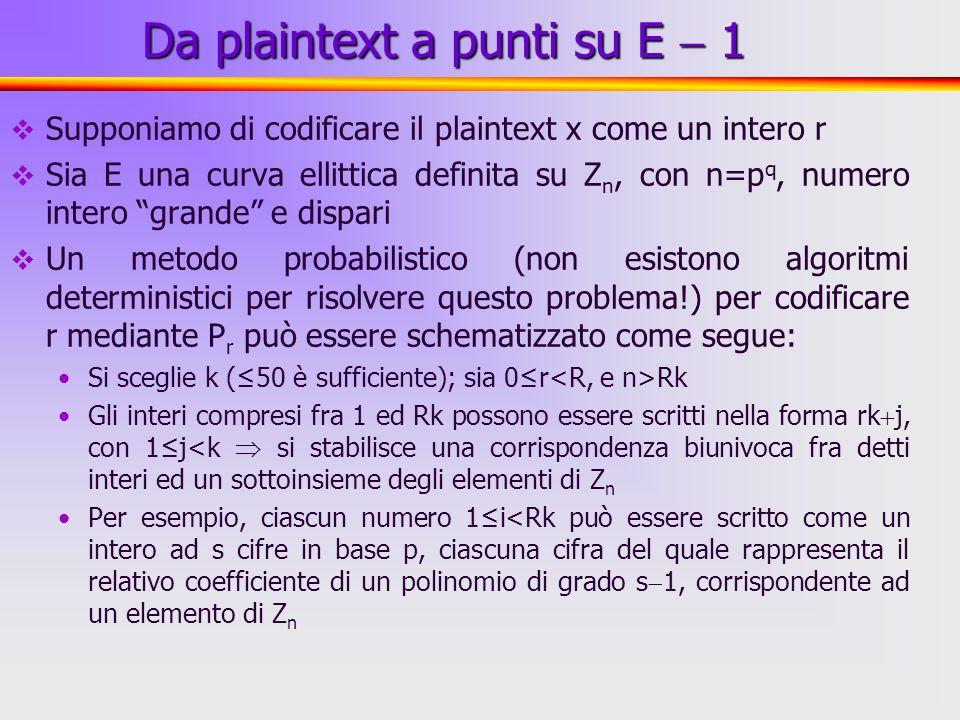 31 Supponiamo di codificare il plaintext x come un intero r Sia E una curva ellittica definita su Z n, con n=p q, numero intero grande e dispari Un me