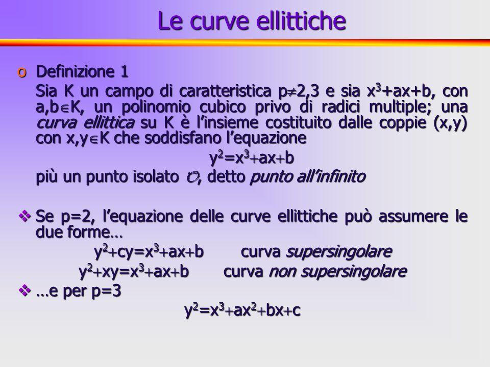 25 Curve ellittiche